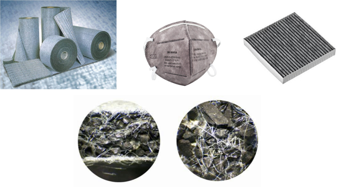 Activated Carbon Media / Molecular Filter Media